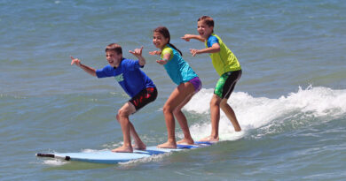 Why Kauai Surf School Is Important For You